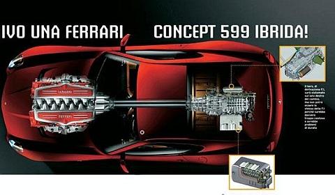 Ferrari 599 Hybrid