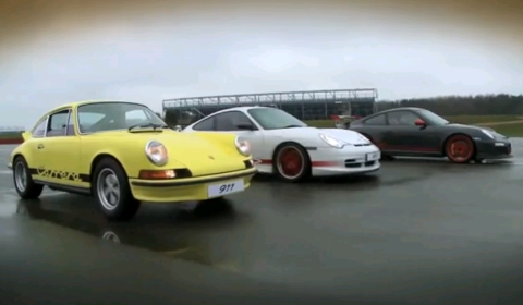 Video Porsche GT3 RS in Historical Perspective