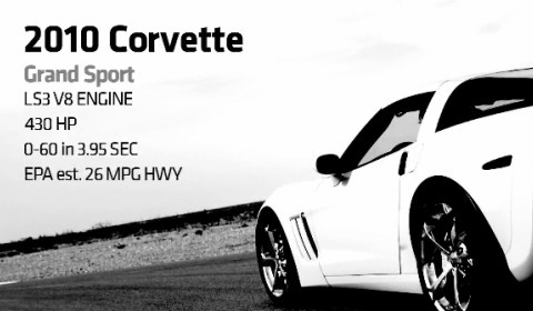 Guided Tour Corvette Grand Sport by Ron Fellows
