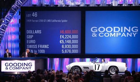 Record Breaking 2010 Gooding Pebble Beach Auction