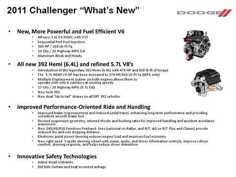 New Challenger Engines