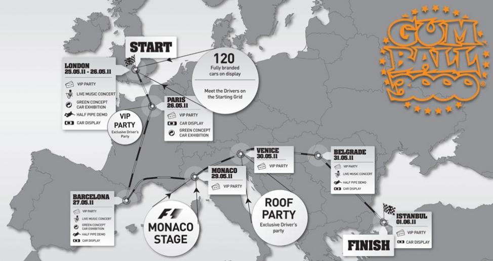 GUMBALL 3000: hội tụ siêu xe