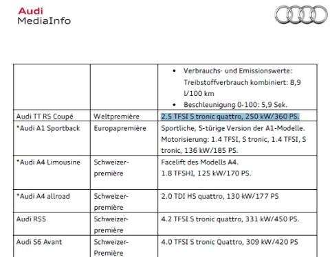 Audi TT-RS Plus Makes Official Debut at Geneva 2012