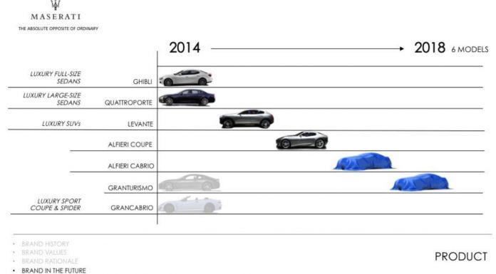 Next-Gen Maserati GranTurismo Arriving in 2018