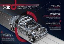 Jaguar XE- Advanced Aluminum Architecture