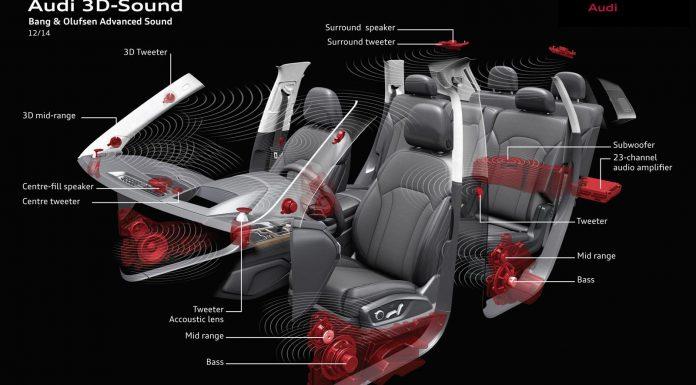 2015 Audi Q7 3D Sound System