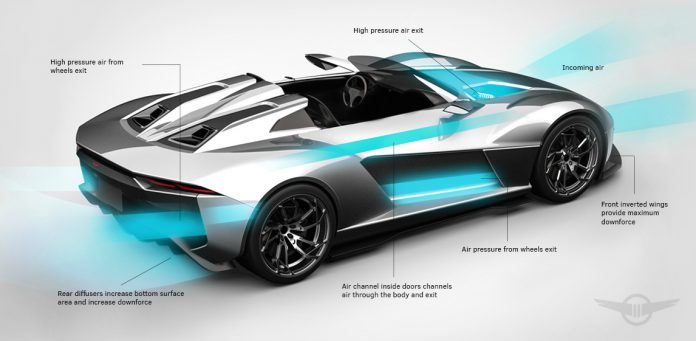 Rezvani Beast Updated with New Advanced Airflow System