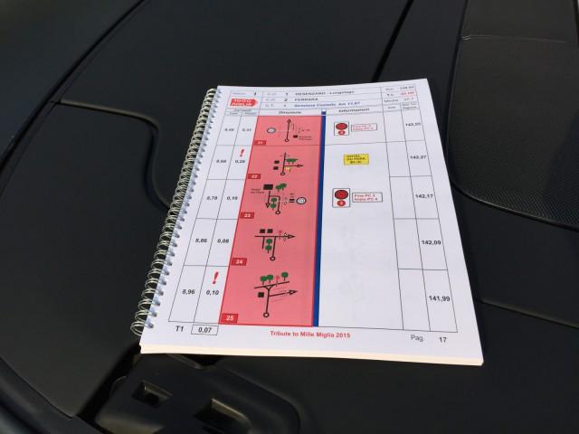 Mille Miglia 2015 Roadbook