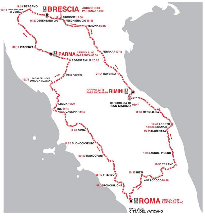 Live Blog Mille Miglia 2015 Final Day