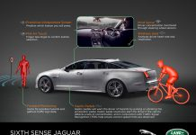 Jaguar Land Rover Previews Mind Sense system