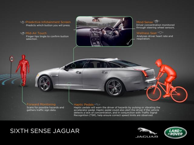 Jaguar Land Rover Previews Mind Sense system