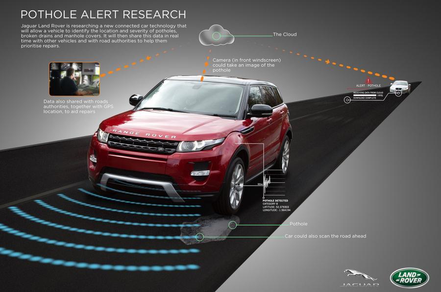Jaguar Land Rover developing pothole detection system