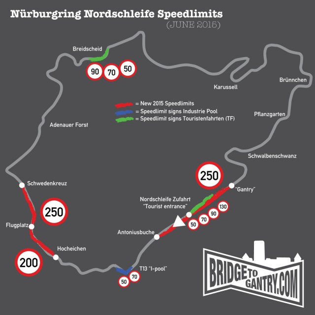 Understanding the New Speed Limits at the Nurburgring