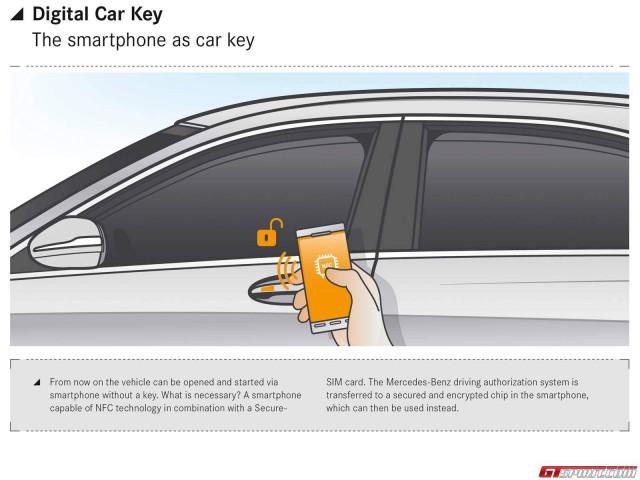 Mercedes-Benz Digital Car Key