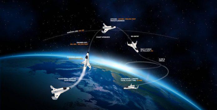 XCOR Lynx flight to space