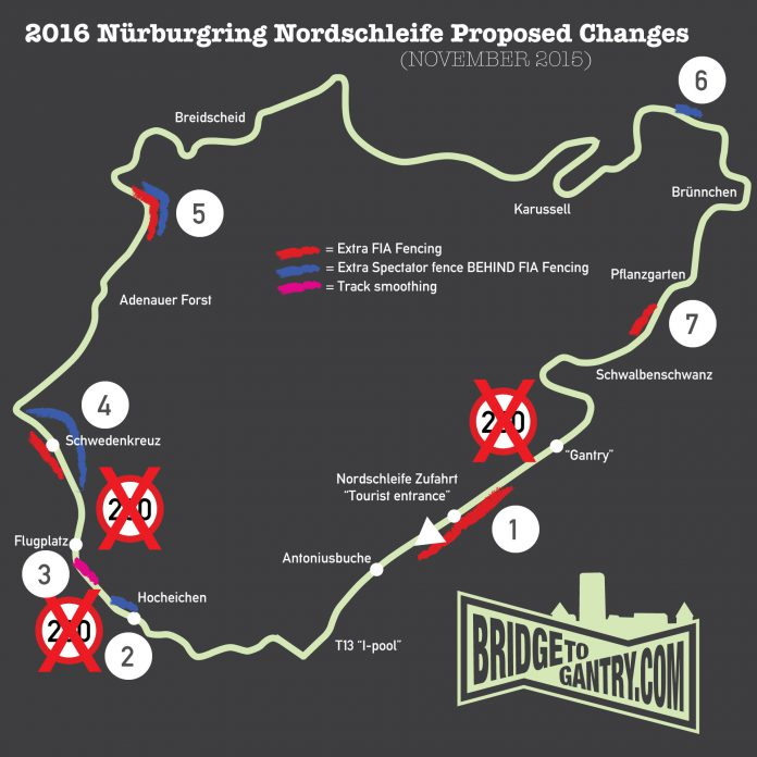 Nurburgring Changes 2016