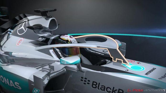 Mercedes Halo F1