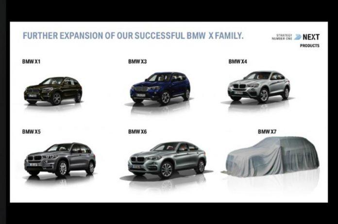 BMW X7 (1)
