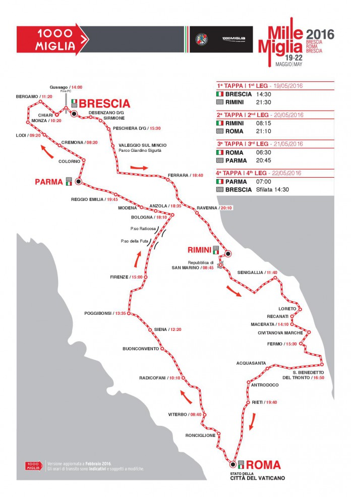 Mille Miglia 2016 Route