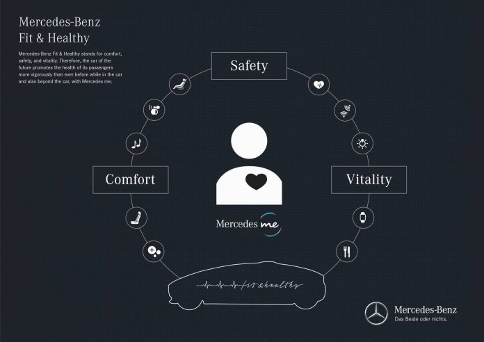 Mercedes-Benz Fit & Health Concept