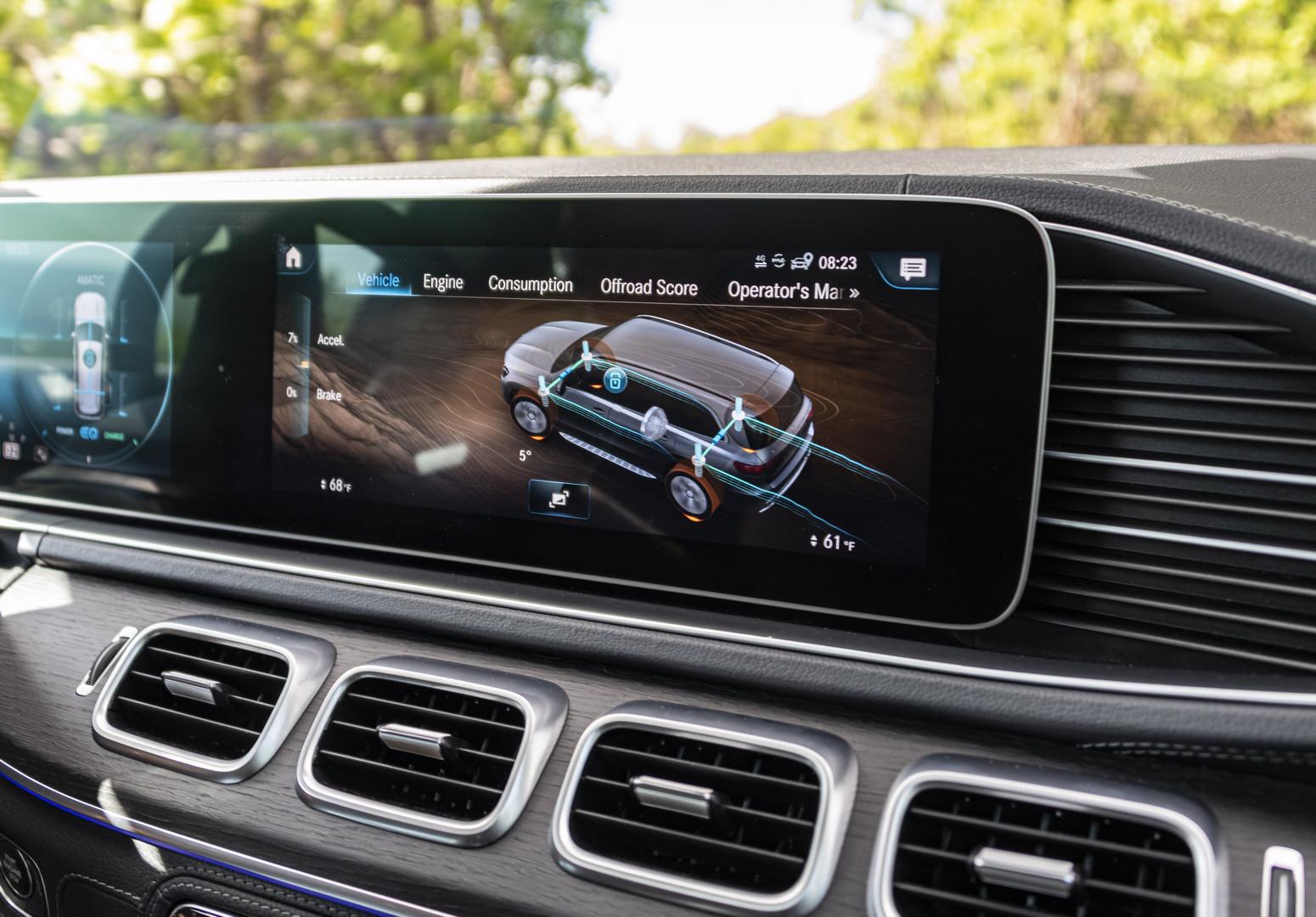 Mercedes-Benz GLS Off-Road Settings